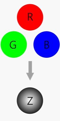RGB to Z